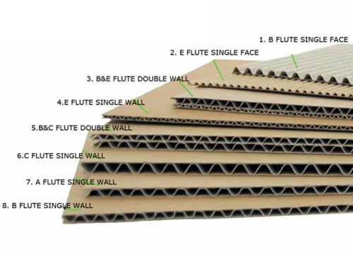 Các loại sóng thùng carton
